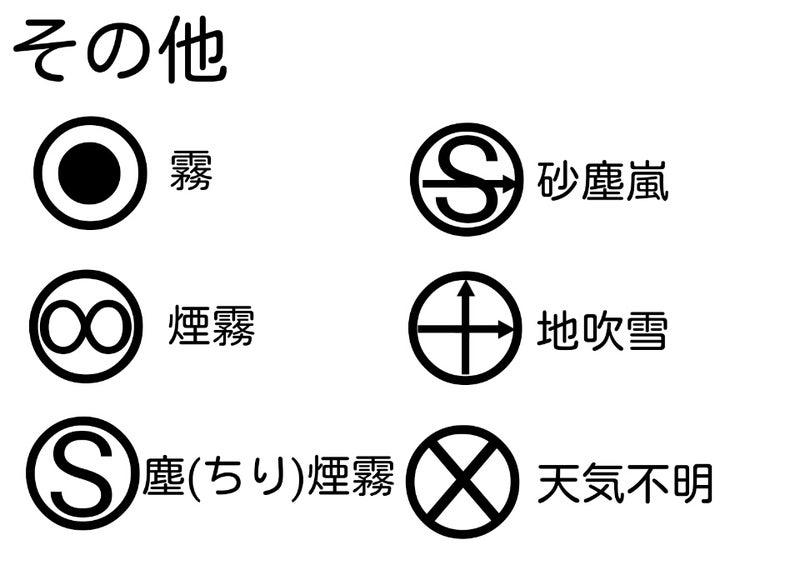 記号 くもり 天気 NHK天気予報のマークが難しい 「晴れ時々曇り」「晴れのち曇り」どっちがどっちだー