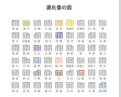 源氏香、系図香、三炷香 | Rambl...