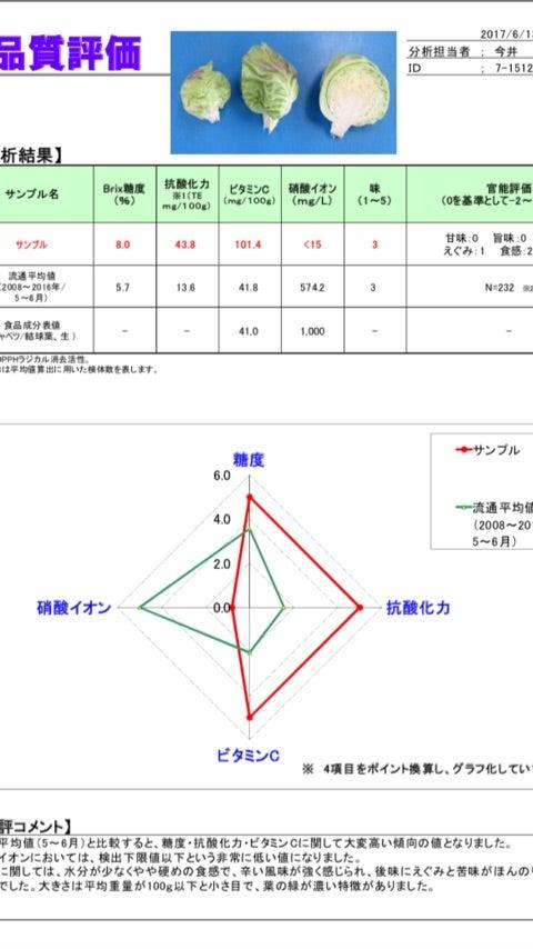 {FB48CC13-1C60-49B3-AC40-0C4070E80137}
