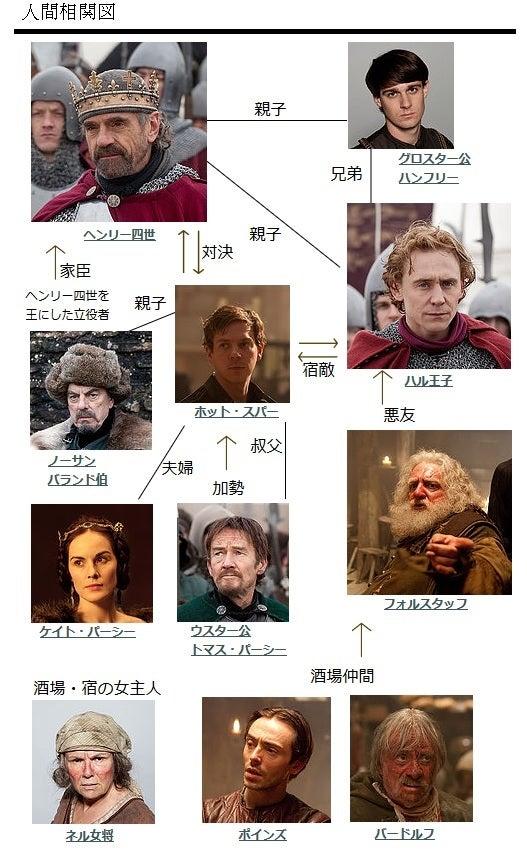ヘンリー四世 Part 1 (【劇場版...