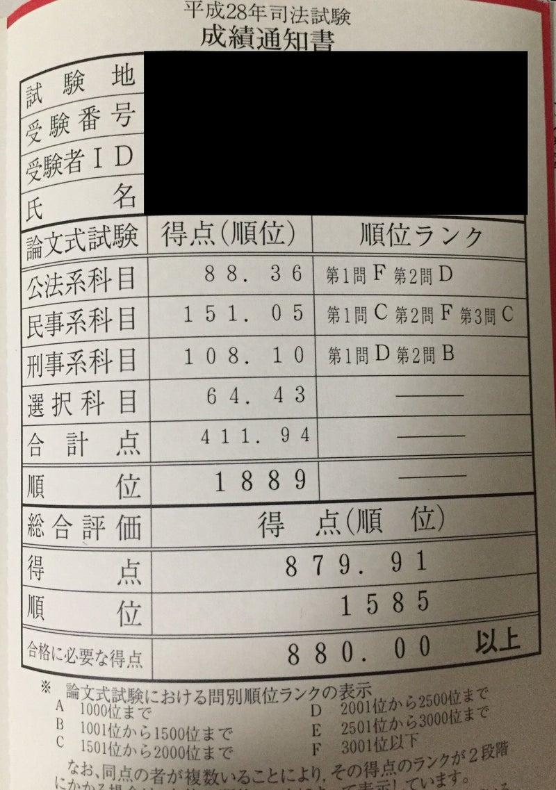 平成28年司法試験の成績 | ワト...