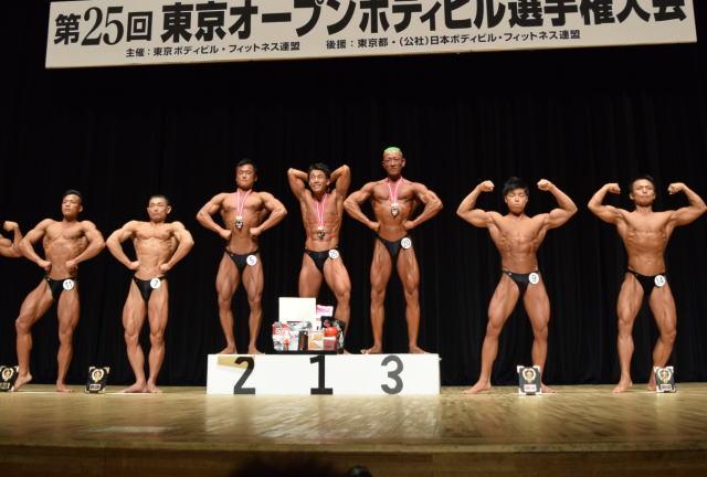BIGTOEの筋肉ブログ2017年 東京オープンボディビル選手権大会結果コメント