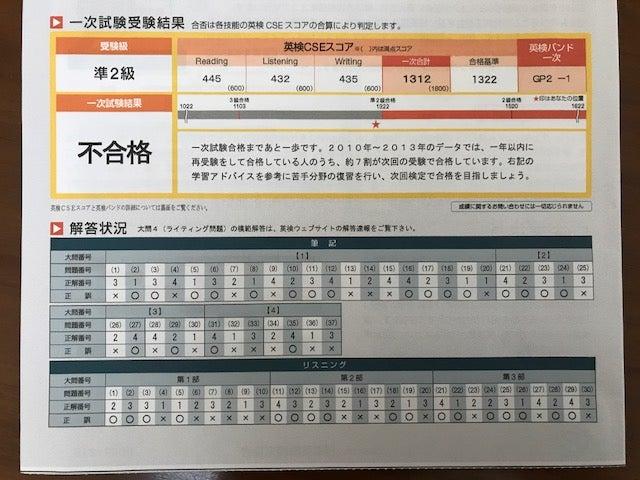 検 発表 日 合格 英 京都橘高等学校中学校2021年度入試要項