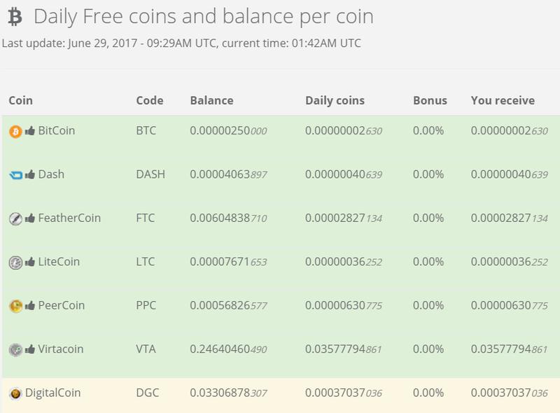 ビットコインを支えるブロックチェーンとは? | みんなの仮想通貨