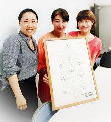 福岡開催!生命の樹カウンセラー講座