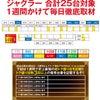 5日目ベラジオ寝屋川店7/7(金)〜7/13(木)7日間(^ ^)【GOGOローテーション】の画像
