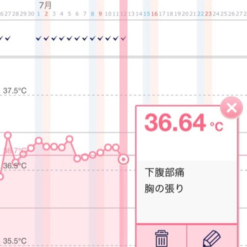 高温期18日目 陰性