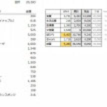 【スライド貯金】初め…