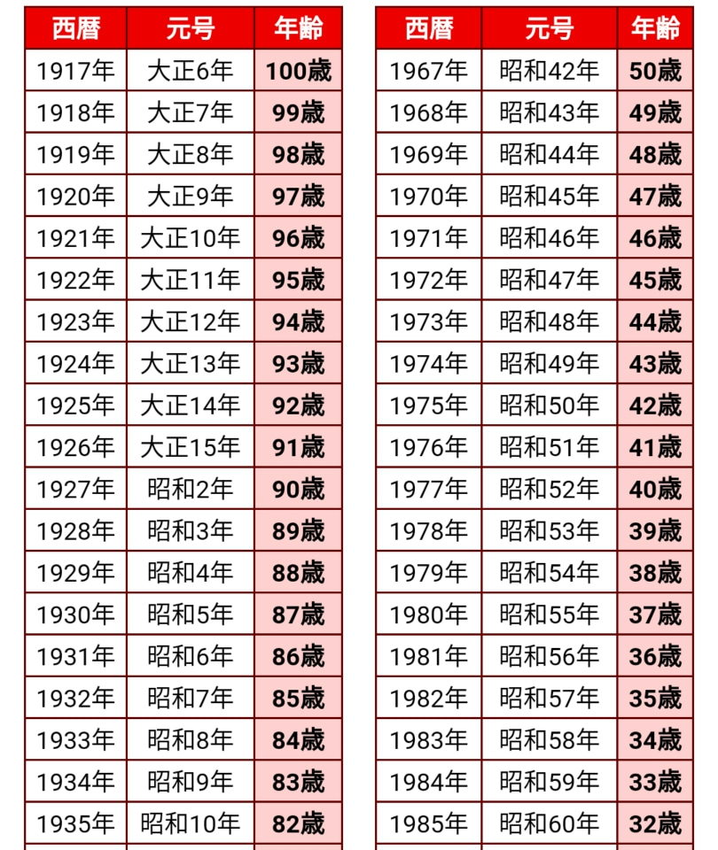 昭和45年は西暦何年ですか