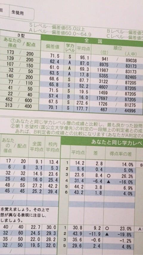2020 河合塾 模試