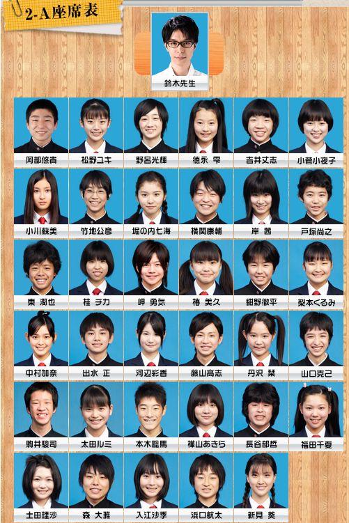 私の備忘録(映画・TV・小説等のレビュー)鈴木先生 TVドラマ  2011年   その1