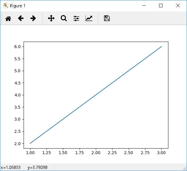 グラフ ai 機械学習の始まりの始まり program by python