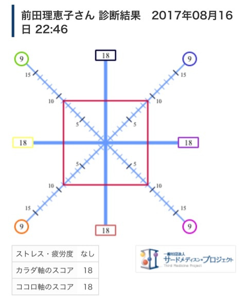 {D1147CF3-F1E0-4988-A852-15CB14E1DBC1}