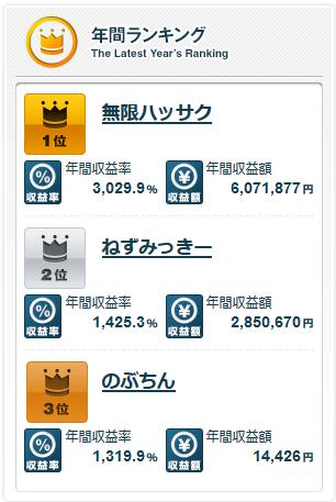 年間収益額14,426円で年間3位?! | To Be a 億り人