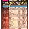 8/19(土)『IDOL CONTENT EXPO@新宿BLAZE』出演の画像