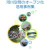 河川の有効活用:川床についての画像