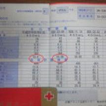 献血のすすめ