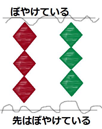 三つの菱形って実はミツウロコじゃんヽ(´▽`)/