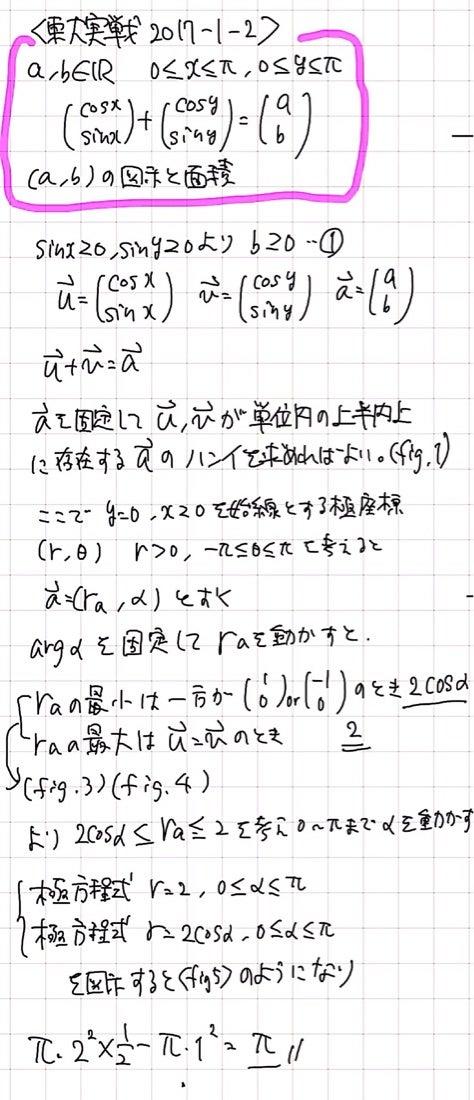 極方程式(2017年東大実戦数学第2...