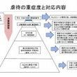 川崎市議会の決算審査…