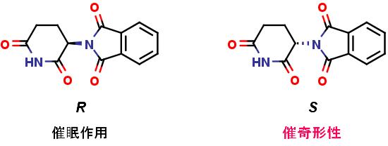 エナンチオマー ザイザル:光学分割でジルテックの薬効を増強:日経メディカル