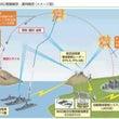 日本のミサイル防衛に…