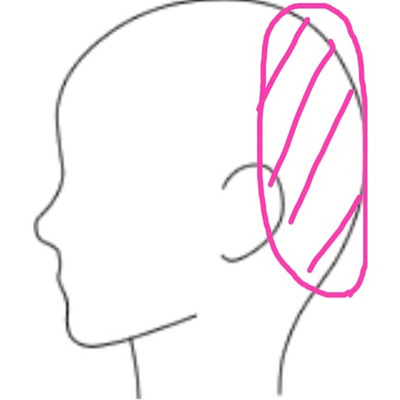 骨格ストレートタイプの髪型の記事に添付されている画像
