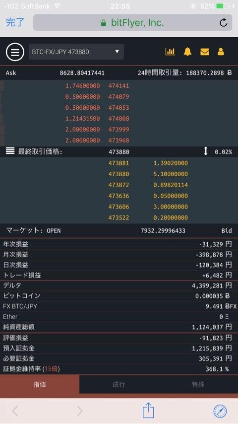 AIで手堅く運用するビットコイン自動売買活用術 | AIZINE(エーアイジン)
