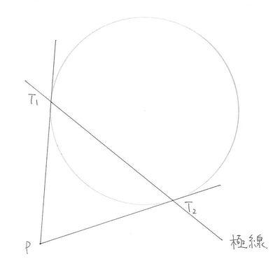 美しい図形の性質(極線、二次曲線) まさかそこを通るなんて・・・の記事に添付されている画像