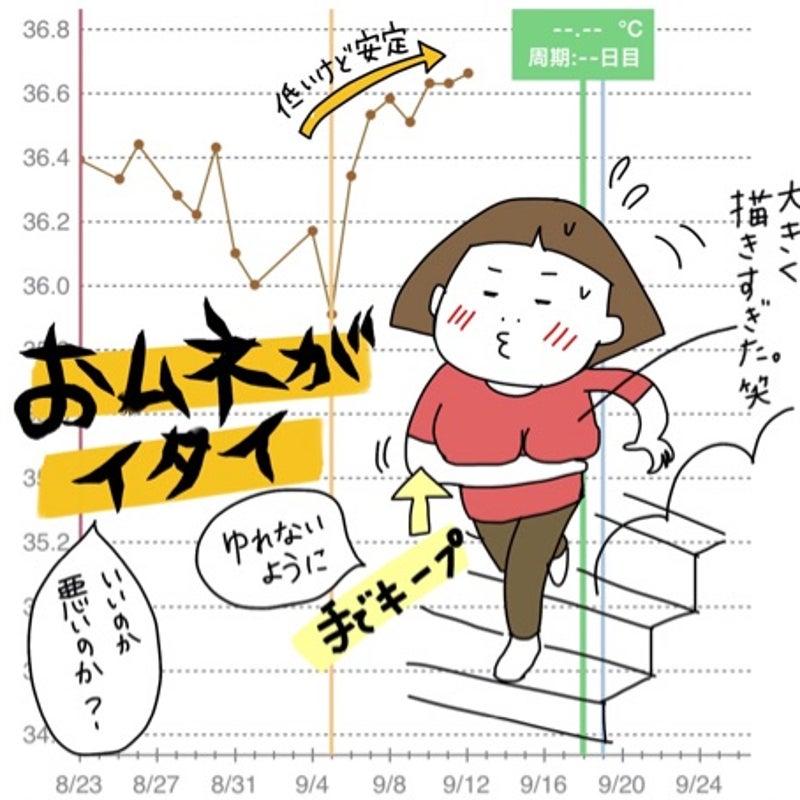 初期 の 超 妊娠 痛み 胸 【専門医監修】 これって妊娠?