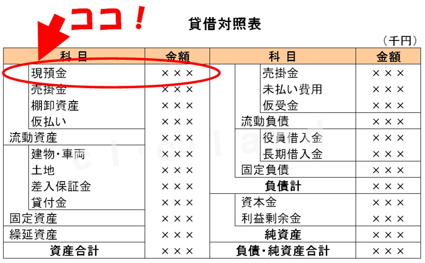 飲食店コンサルタント 赤髪の「すー吉」ブログ
