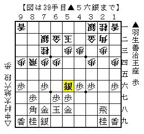 第65期王座戦五番勝負第2局-1