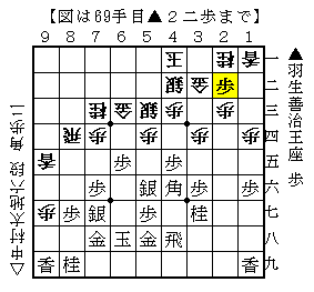 第65期王座戦五番勝負第2局-3