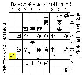 第65期王座戦五番勝負第2局-4