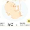 次男出産レポートの画像