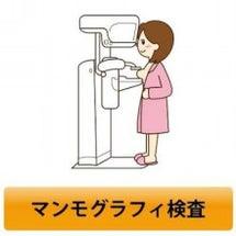 乳ガン検査『マンモグ…