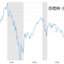 株式は佳境に入ってき…