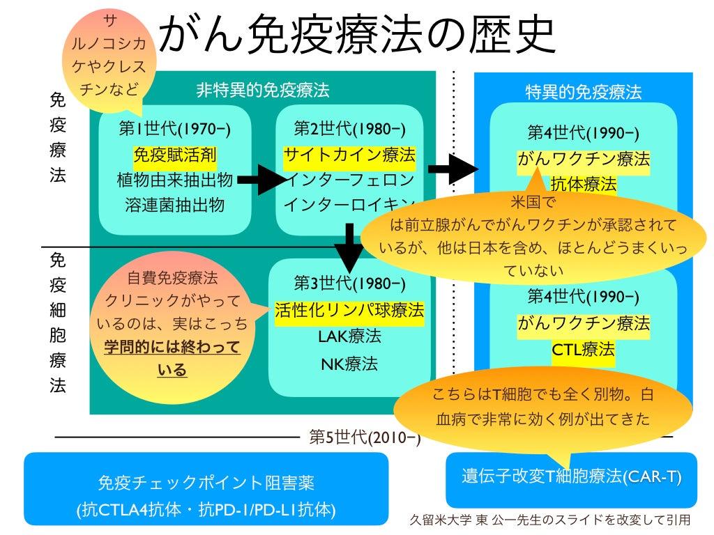 有用記事の紹介:NHKで紹介「効果...