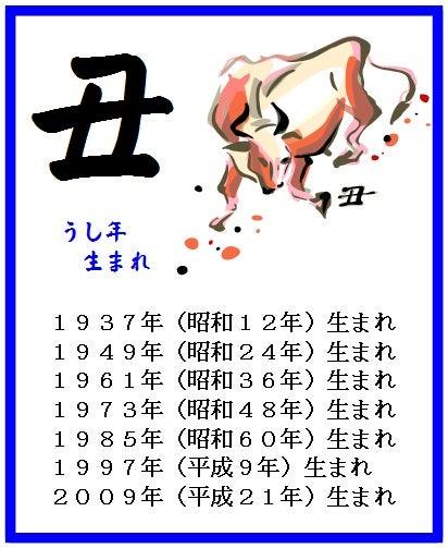 何 は 48 昭和 生まれ 歳 年