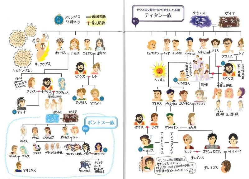 ギリシア神話 - Greek mythology - JapaneseClass.jp