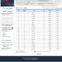 日本アマランキング2…