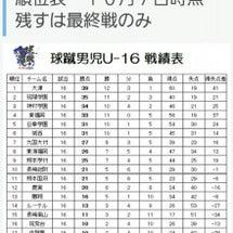 2017球蹴男児U-…