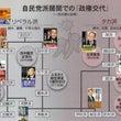 『吉田茂元首相の霊言…