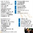神田スポーツ祭り20…