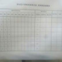 千葉県民大会②日目【…