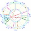 天秤座の新月~創造性…