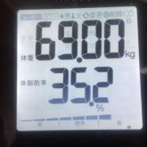 今日の体重!ダイエッ…