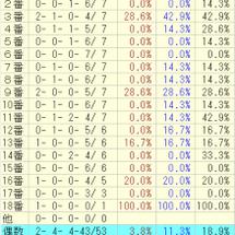 富士S(データ)