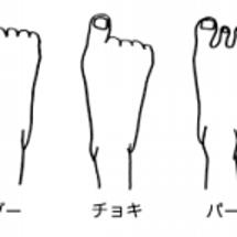 足の指を動かしてみる