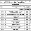 【ライブ情報】10/…